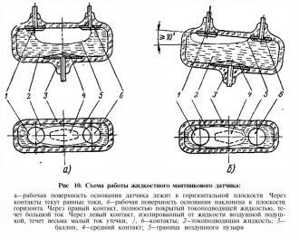 Схема ДЖМ-9Б